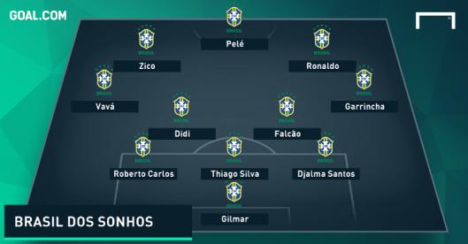 Futebol-brasil-dos-sonhos-corriere-dello-sport